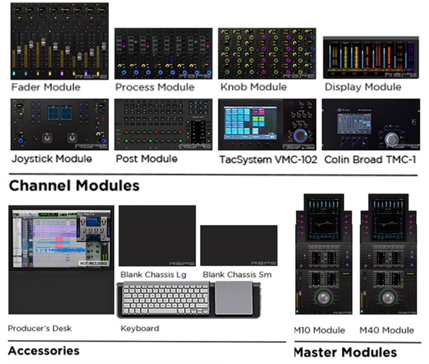 RSPE Avid S6 Configurator Tool Module Options