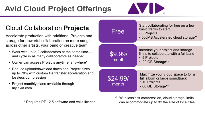 Pro Tools 12.5 Coloud Collaboration Pricing
