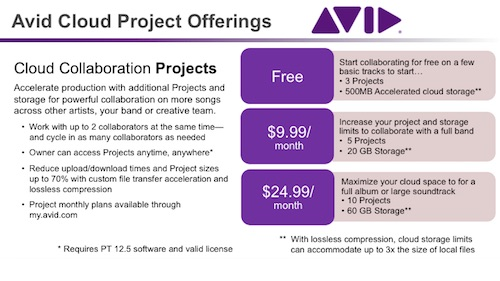 Pro Tools 12 5 Cloud Collaboration - How Much Does It Cost? | Pro Tools