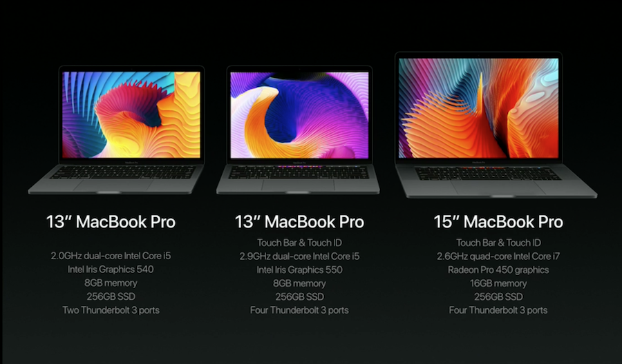 Apple MacBook Pro Pricing