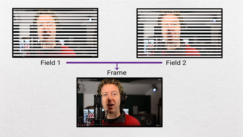 An example of interlacing two fields together to create one single frame