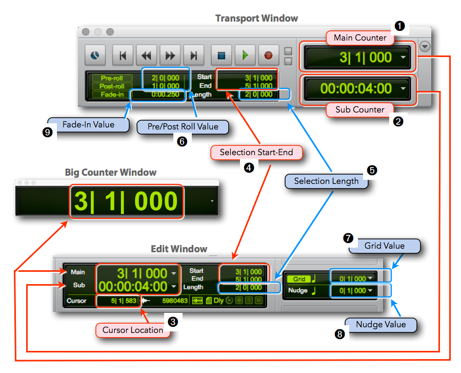 Pro Tools Transport tutorial.png