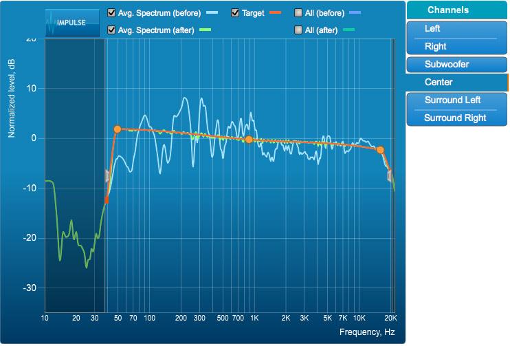 Dirac-Live-Calibration-Tools-Target2.jpg
