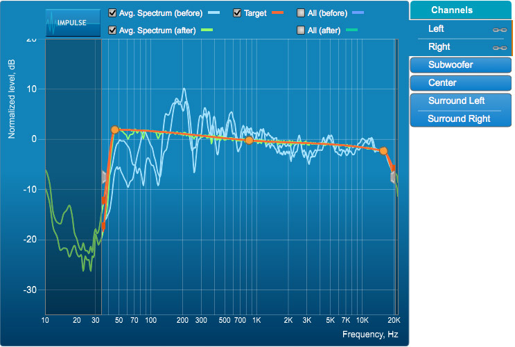 Dirac-Live-Calibration-Tools-Target1.jpg