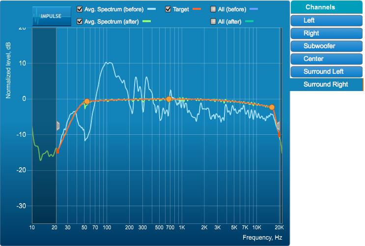 Dirac-Live-Calibration-Tools-Target-2e.jpg