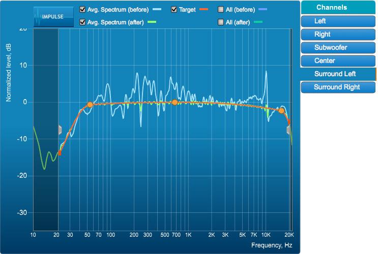 Dirac-Live-Calibration-Tools-Target-2d.jpg