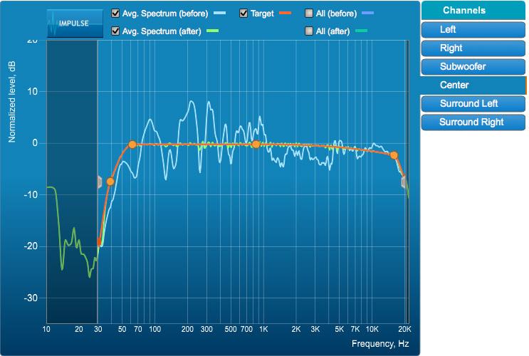 Dirac-Live-Calibration-Tools-Target-2c.jpg