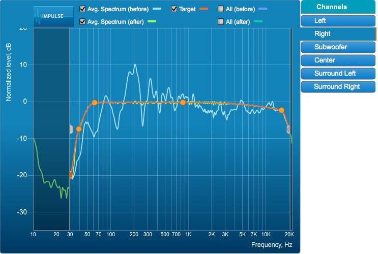 Dirac-Live-Calibration-Tools-Target-2b.jpg
