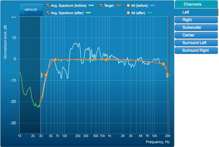 Dirac-Live-Calibration-Tools-Target-2a.jpg