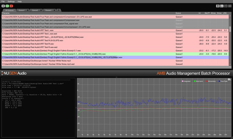 Nugen Audio Audio Management Batch Processor