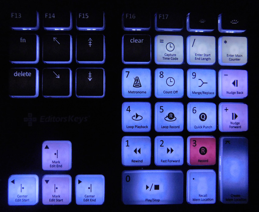 Editors Keys Numeric Keypad Layout