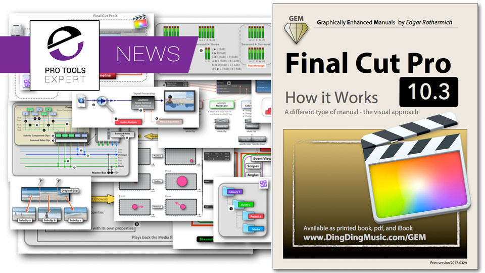 DingDingMusic Release Latest Graphically Enhanced Manual - Final Cut Pro 10.3 - How it Works