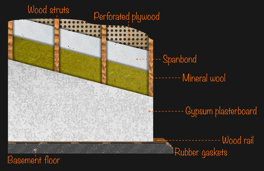 Fig-13-Inner-wall-layers-section.jpg