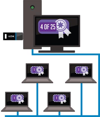 iLok-Network-Licensing.jpg