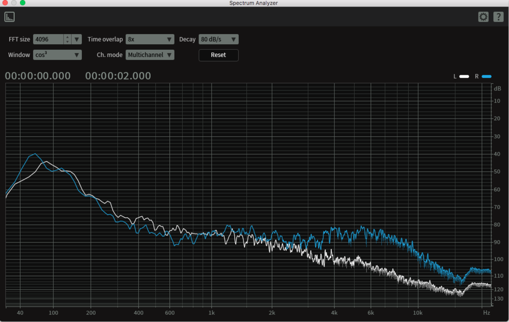 Frequency curves of a blues kick drum (white line) vs. a metal kick drum (blue line)
