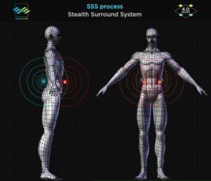 SSS-Recording-Process-300x257.jpg