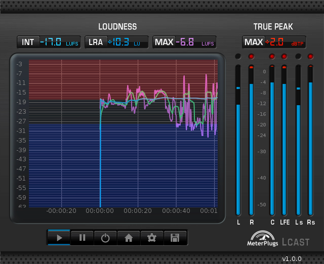 which loudness meter plug in do you use in pro tools poll pro tools. Black Bedroom Furniture Sets. Home Design Ideas