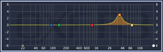 Sonnox EQ Type 1.jpg