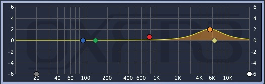 Sonnox EQ Type 3.jpg