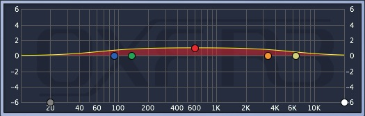 Sonnox EQ Type 4.jpg