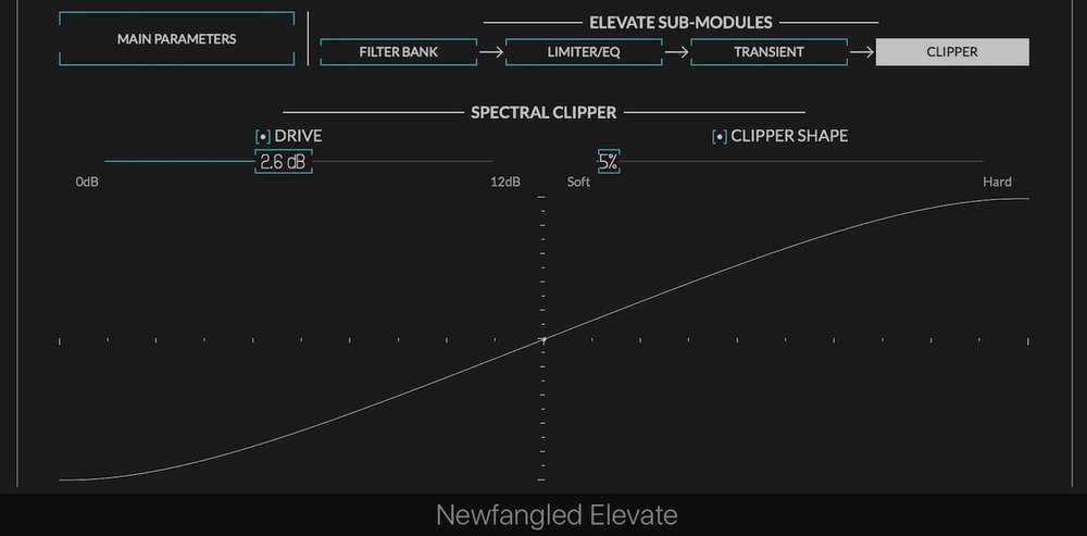 Elevate Spectral Clipper