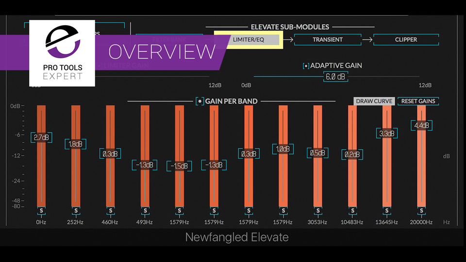 What Plug-in or Software have I Learnt This Year? - Elevate From NewFangled Audio