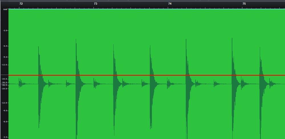 Audio EditorLevel Scale