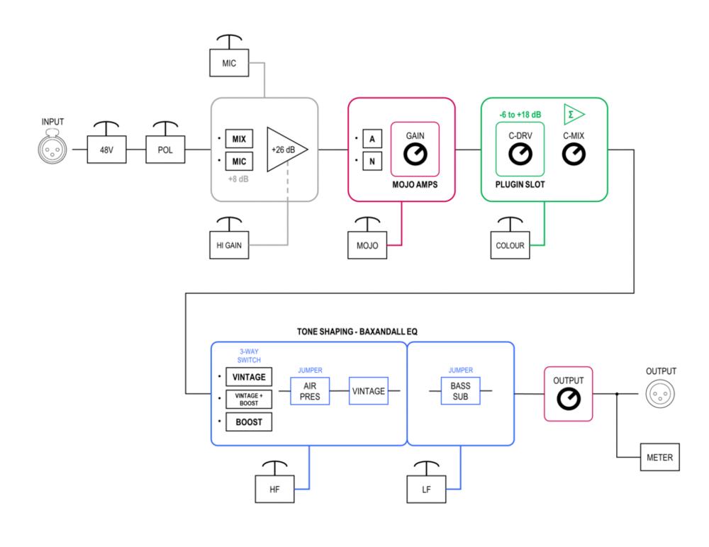 Chroma_Block_Diagram_v2a_1024x1024.png
