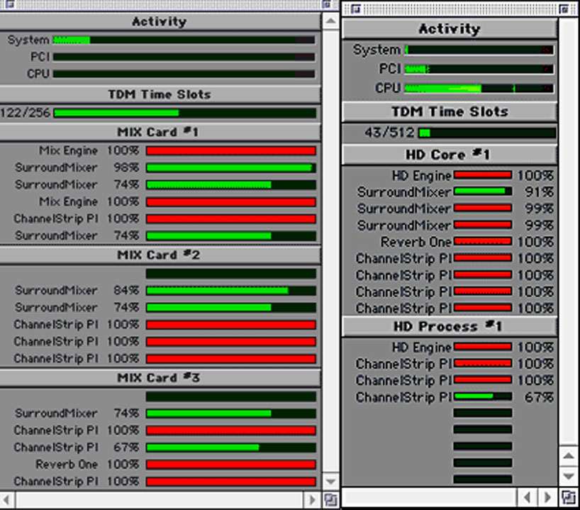 Pro Tools HD System Usage comparision With MIX3