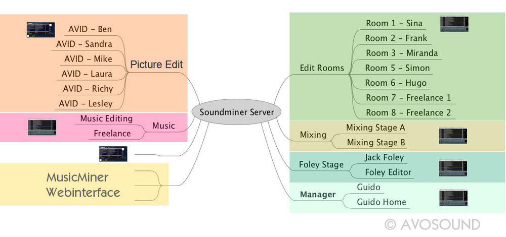 soundminer-server-user-network-graphic-computer.jpg