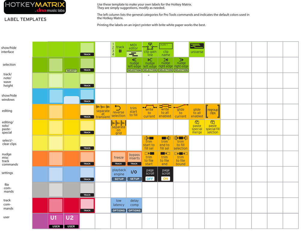 Hotkey Matrix button template. Click this image to see a larger version...