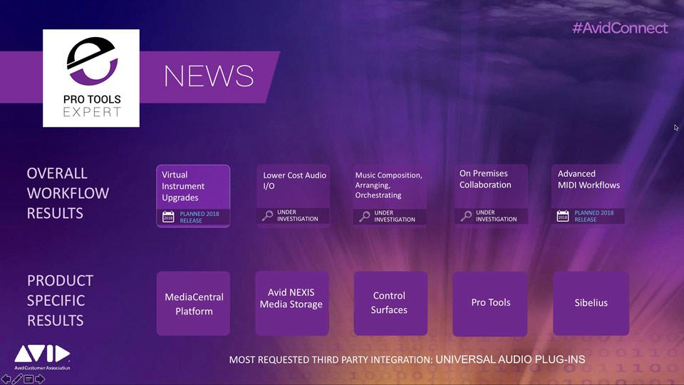 Pro-Tools-Expert-NEWS-AVid-Customer-Association-Survey-2-Results-2.jpg