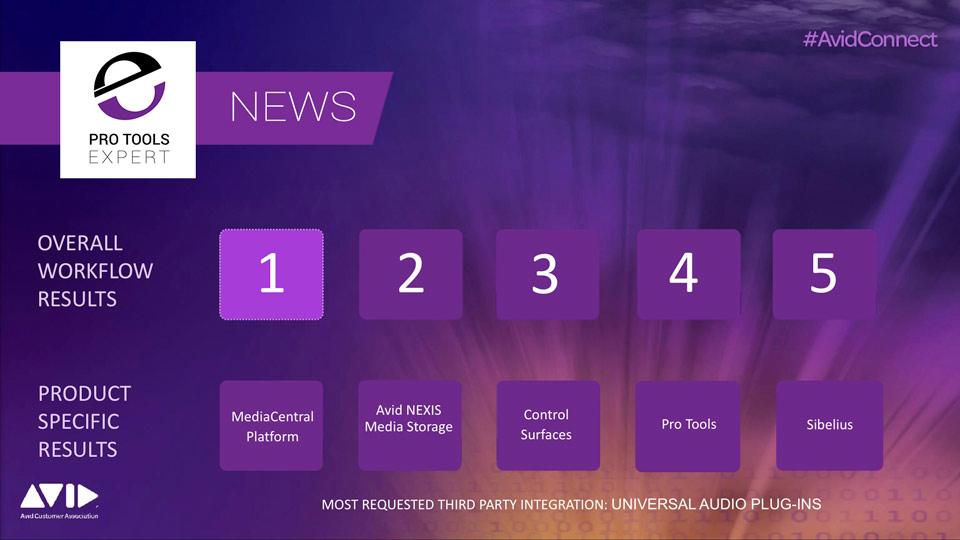 Pro-Tools-Expert-NEWS-AVid-Customer-Association-Survey-2-Results-1.jpg