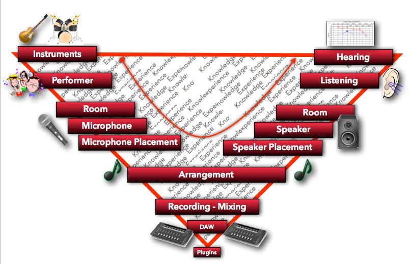 PluginsAndObesity-Diagram-2.png