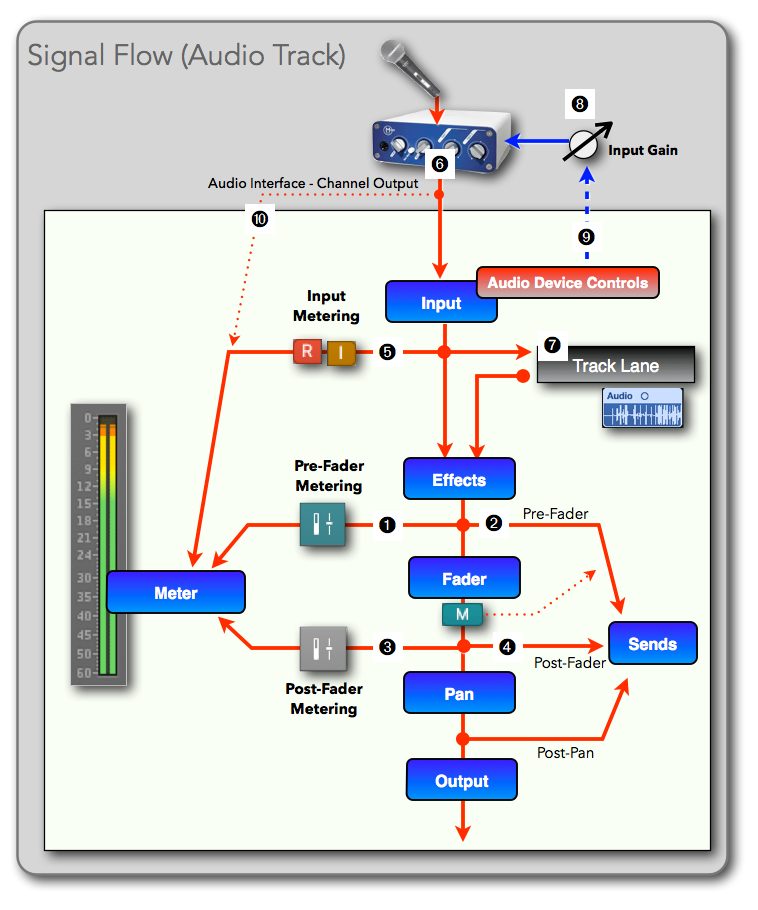 Column35-LevelMeters-07.png