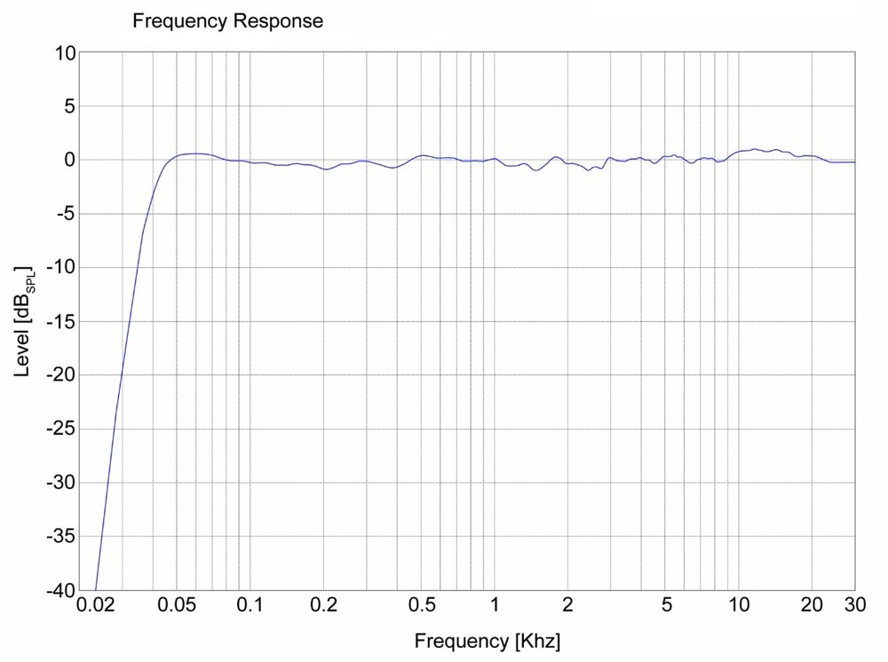 studio monitors frequency response graph.jpg