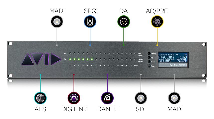 Avid MTRX I/O Options