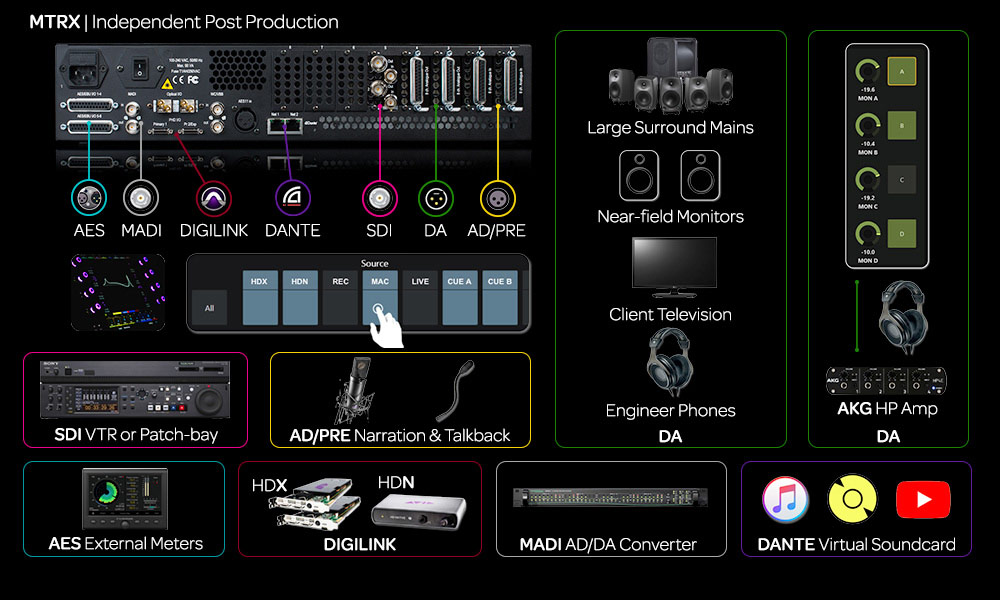 Avid-MTRX-Independent-Audio-Post-Production.jpg