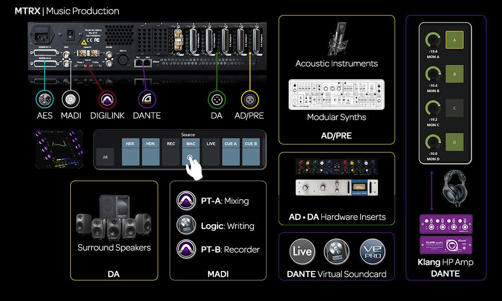 Avid-MTRX-Music-Production.jpg