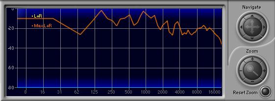 Warm Audio WA-14 & WA-47