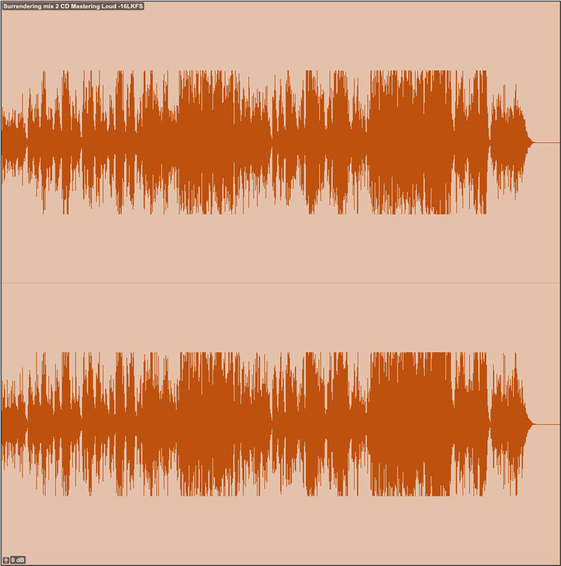 Heavy Limited Version Normalised To Loudness
