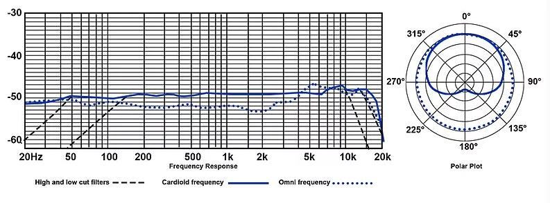 lauten audio mic chart.jpg