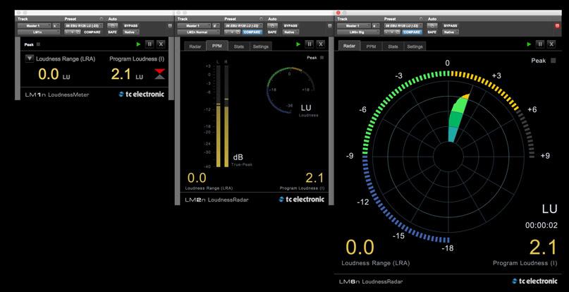 TC Electronic Loudness Meter Comparison