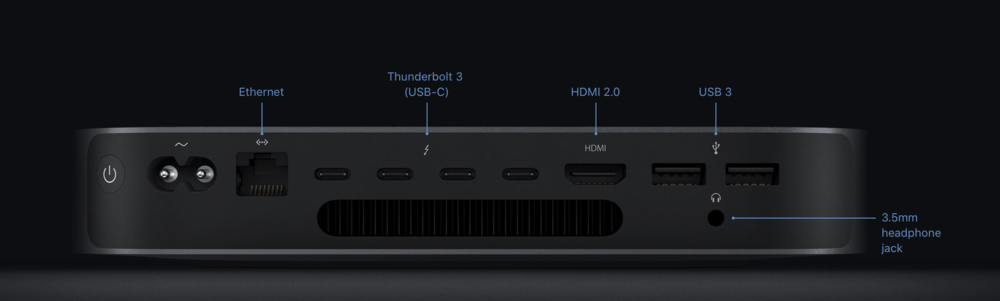 Apple Mac mini 2018 Connections.png
