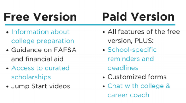 Free vs Paid Version.png