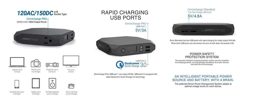 OmniCharge intelligent charger AC/DC Power Outlet and (2) USB Fast-Charging ports. COMING SOON  Day:15$   Week:45  $    LINK-INFO       LINK-PDF-MANUAL