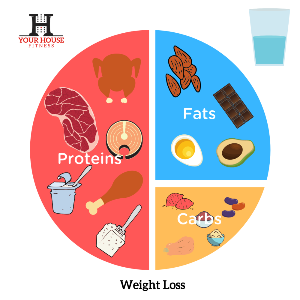 Fat Loss Low Carb.png