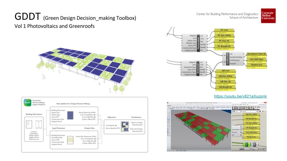 1Day of Data Science in Building Simulation.jpg