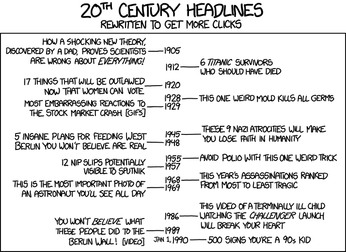 """""""Headlines."""" Credit: Randall Monroe .Permission granted through Creative Commons licence."""