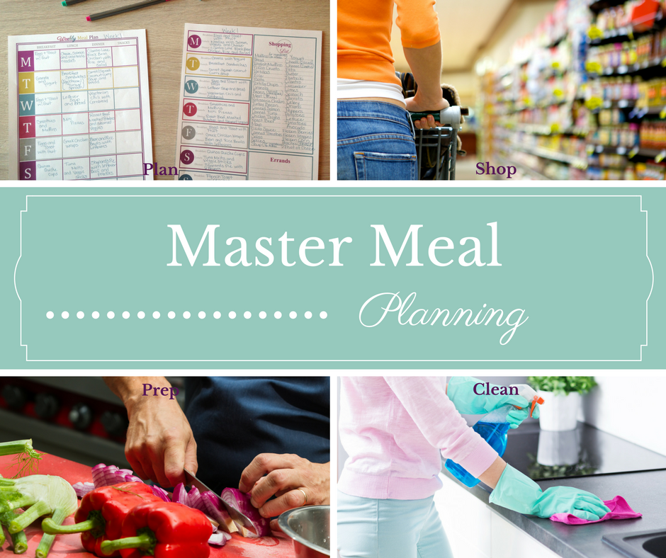 Meal Planning/Plan/Shop/Prep/Clean